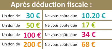 Faire un don à l'association Deduc_fiscale