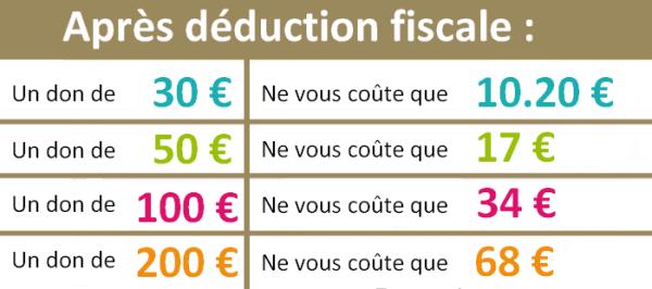 deduc_fiscale
